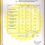 1st NAAC Cycle Mark Distribution